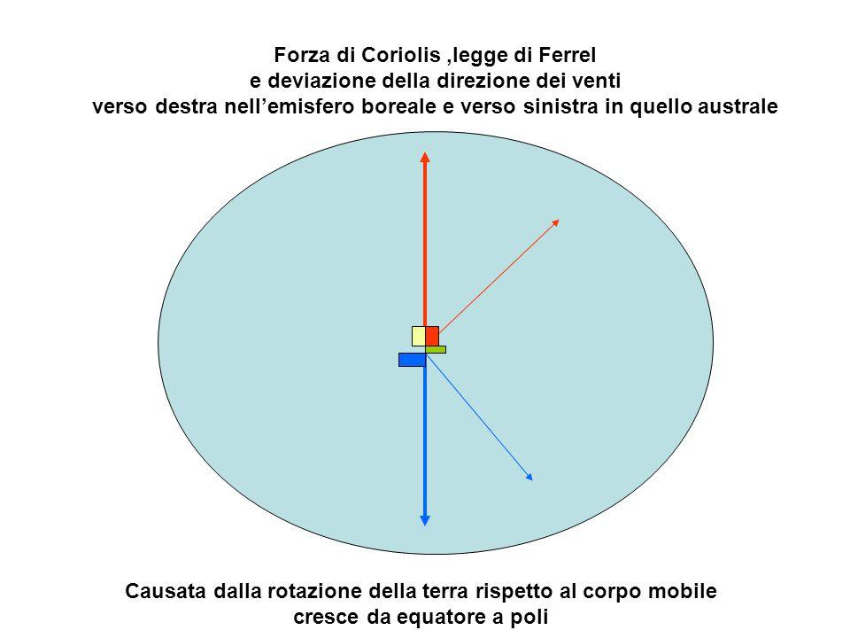 Forza di Coriolis,legge di Ferrel e deviazione della direzione dei venti verso destra nellemisfero boreale e verso sinistra in quello australe Causata
