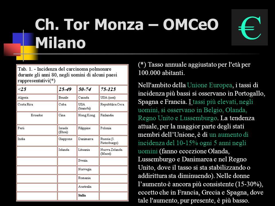 Ch. Tor Monza OMCeO Milano Popolazioni ed Etnie I tassi standardizzati di incidenza più elevati in assoluto sono quelli di alcune popolazioni indigene
