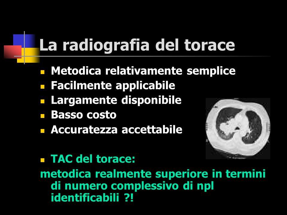 Screening Lo screening radiografico annuale nei fumatori a rischio permette la diagnosi di tumore del polmone in stadio precoce: Maggior possibilità di cura Riduzione significativa della mortalità Chirurgia radicale