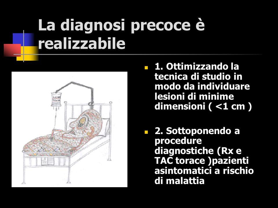 Tecniche di Imaging Rx del torace non consente nella maggior parte dei casi una diagnosi precoce sia per le npl centrali che periferiche TAC ha potenzialità di identificare npl polmonari da 4 a 6 volte più frequentemente rispetto al radiogramma convenzionale Sensibilità della TAC influenzata da numerose variabili: dimensioni e sede delle lesioni