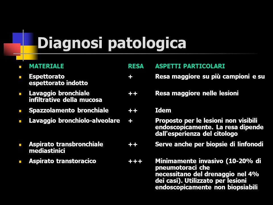Diagnosi patologica La diagnosi patologica di tumore del polmone può essere sia citologica che istologica.