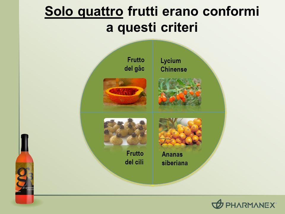 = frutto del Gâc + 3 super frutti = 3 anni di ricerca da parte di Pharmanex ® = 3 laboratori di ricerca Pharmanex ® Il nome è un presagio?