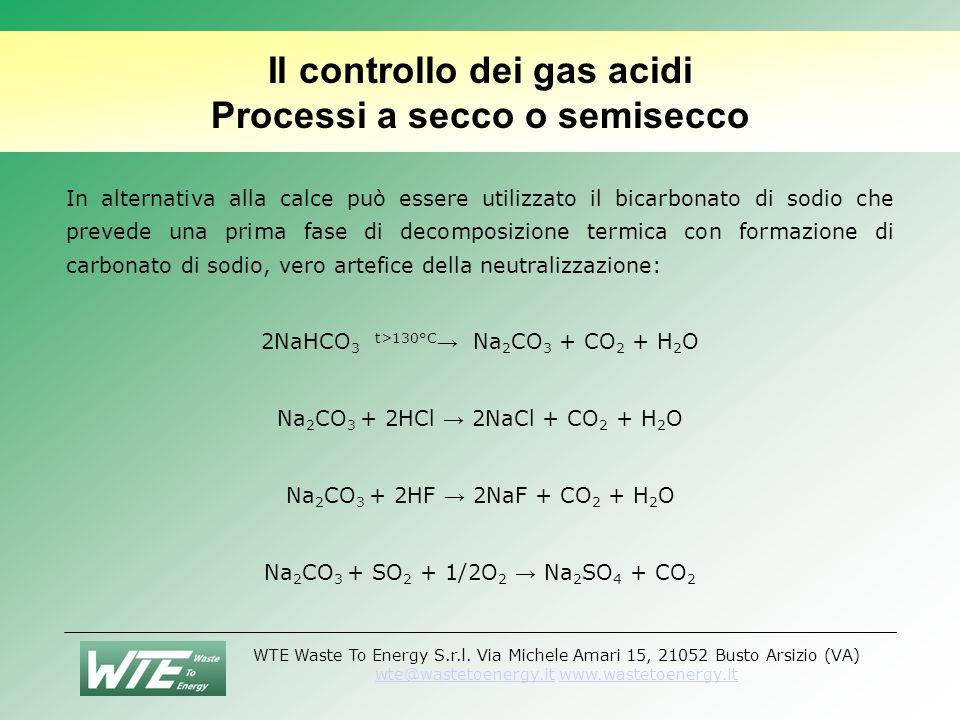 WTE Waste To Energy S.r.l. Via Michele Amari 15, 21052 Busto Arsizio (VA) wte@wastetoenergy.it www.wastetoenergy.it wte@wastetoenergy.itwww.wastetoene