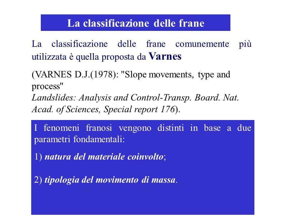 La classificazione delle frane La classificazione delle frane comunemente più utilizzata è quella proposta da Varnes (VARNES D.J.(1978):