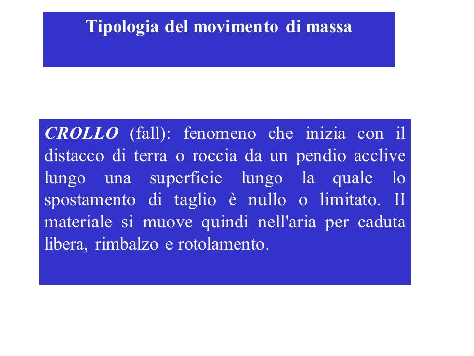 Tipologia del movimento di massa CROLLO (fall): fenomeno che inizia con il distacco di terra o roccia da un pendio acclive lungo una superficie lungo