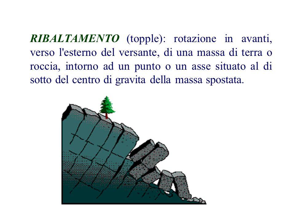 RIBALTAMENTO (topple): rotazione in avanti, verso l'esterno del versante, di una massa di terra o roccia, intorno ad un punto o un asse situato al di