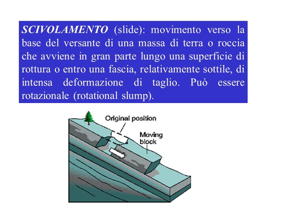 SCIVOLAMENTO (slide): movimento verso la base del versante di una massa di terra o roccia che avviene in gran parte lungo una superficie di rottura o