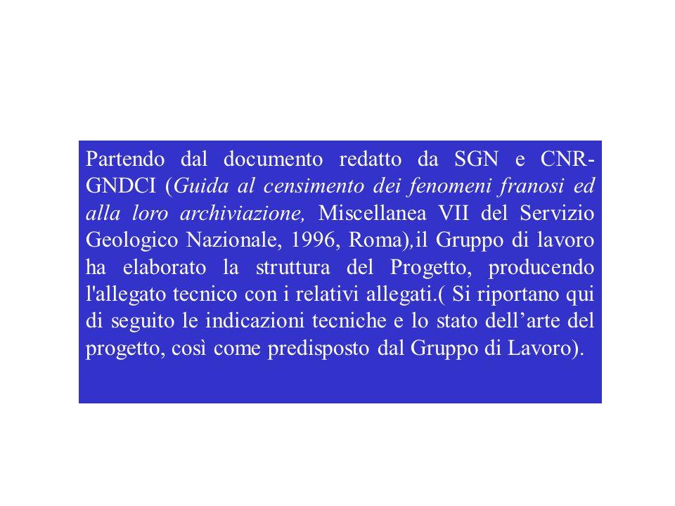 Partendo dal documento redatto da SGN e CNR- GNDCI (Guida al censimento dei fenomeni franosi ed alla loro archiviazione, Miscellanea VII del Servizio