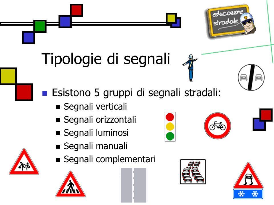 I segnali di pericolo Attraversamento ciclabile Indica un attraversamento ciclabile Il segnale triangolare indica che lattraversamento è a 150m; quindi chi guida un veicolo deve rallentare.