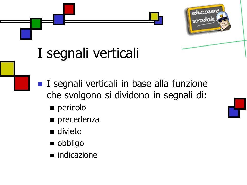 I segnali di indicazione Pannelli integrativi Distanza Indicano la distanza fra il pannello e il punto in cui cè un obbligo o un divieto o un pericolo Estensione Indicano la lunghezza del tratto in per cui vale il segnale a cui è unito Validità Indica la durata della prescrizione sotto cui è posto