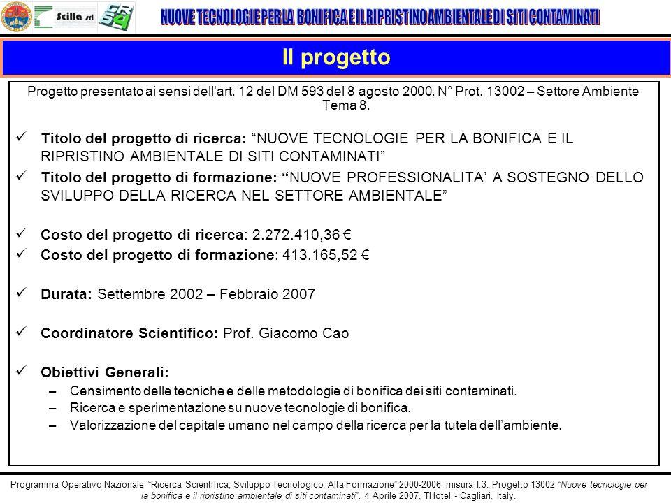 Programma Operativo Nazionale Ricerca Scientifica, Sviluppo Tecnologico, Alta Formazione 2000-2006 misura I.3.