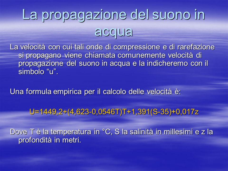 La propagazione del suono in acqua La velocità con cui tali onde di compressione e di rarefazione si propagano viene chiamata comunemente velocità di