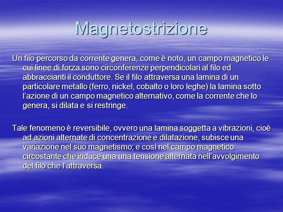 Magnetostrizione Un filo percorso da corrente genera, come è noto, un campo magnetico le cui linee di forza sono circonferenze perpendicolari al filo