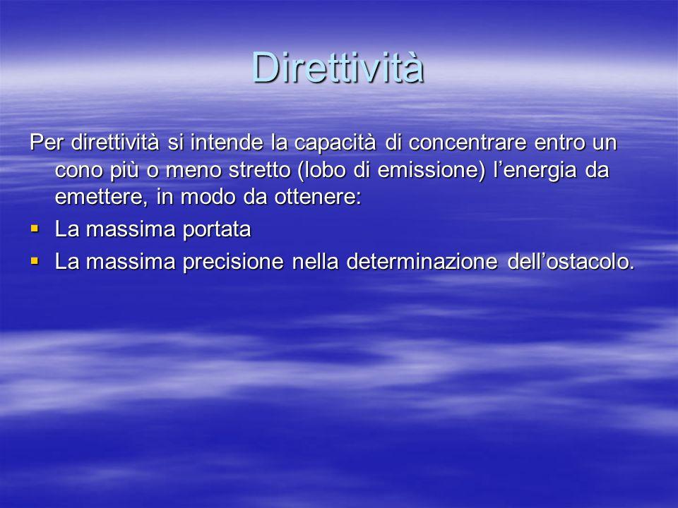 Direttività Per direttività si intende la capacità di concentrare entro un cono più o meno stretto (lobo di emissione) lenergia da emettere, in modo d