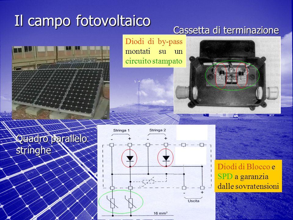Il campo fotovoltaico Cassetta di terminazione Diodi di by-pass montati su un circuito stampato Diodi di Blocco e SPD a garanzia dalle sovratensioni Q