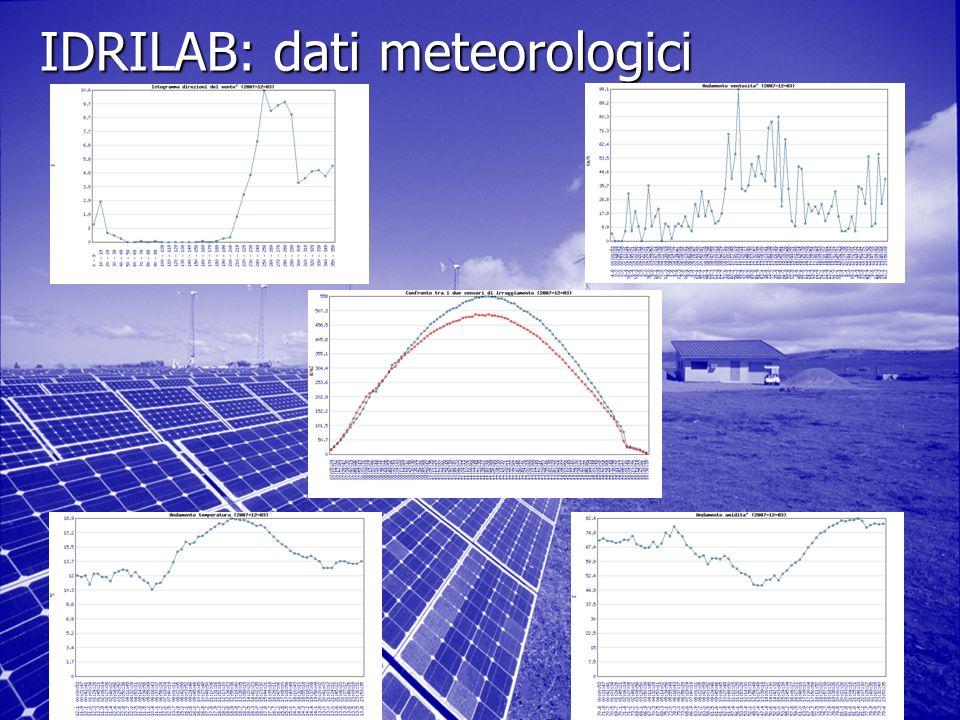 IDRILAB: dati meteorologici