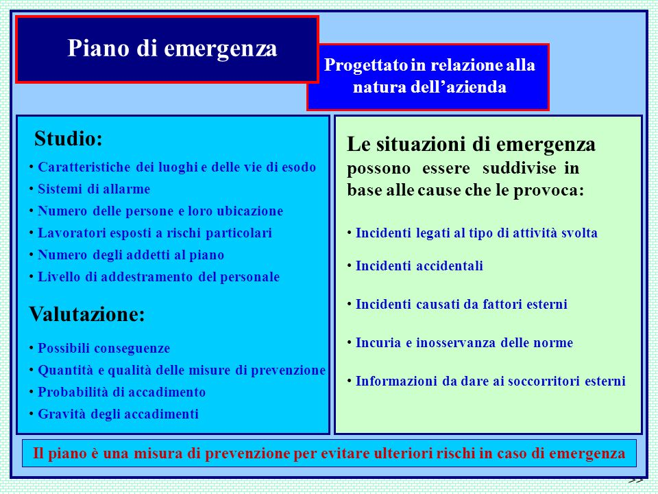 Piano di emergenza Progettato in relazione alla natura dellazienda Studio: Caratteristiche dei luoghi e delle vie di esodo Sistemi di allarme Numero d