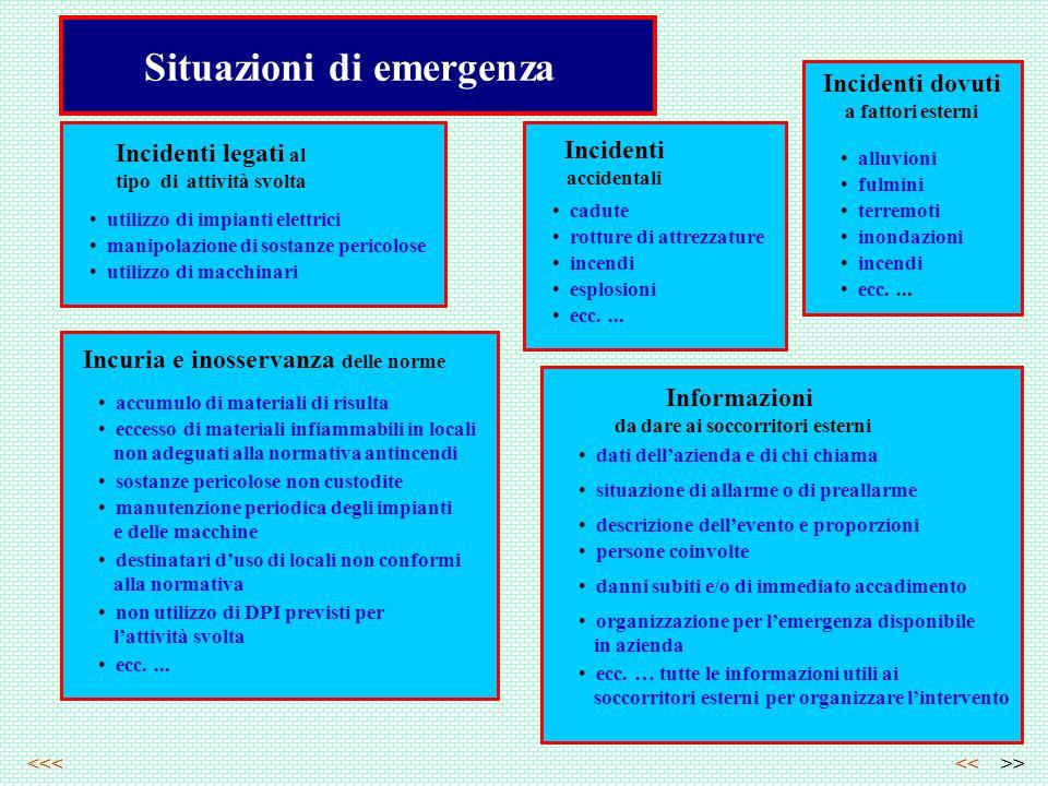 Situazioni di emergenza Incidenti legati al tipo di attività svolta utilizzo di impianti elettrici manipolazione di sostanze pericolose utilizzo di ma