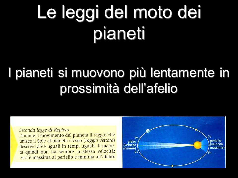 Le leggi del moto dei pianeti I pianeti si muovono più lentamente in prossimità dellafelio