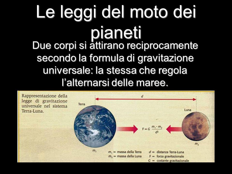Le leggi del moto dei pianeti Due corpi si attirano reciprocamente secondo la formula di gravitazione universale: la stessa che regola lalternarsi del