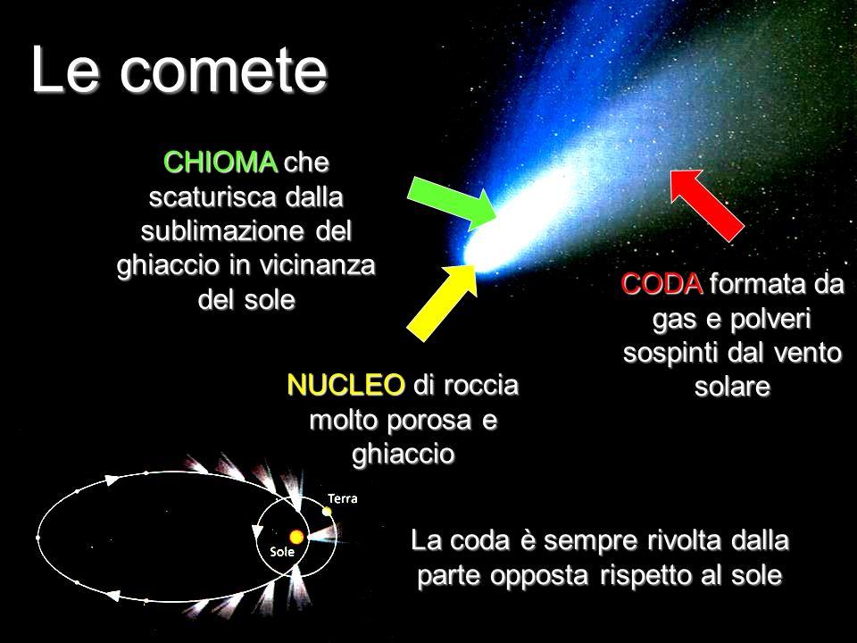 Le comete NUCLEO di roccia molto porosa e ghiaccio CHIOMA che scaturisca dalla sublimazione del ghiaccio in vicinanza del sole CODA formata da gas e p