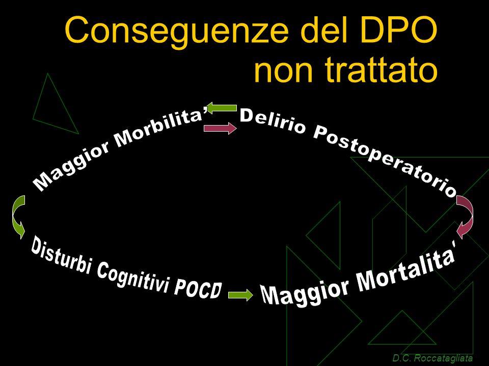 Conseguenze del DPO non trattato D.C. Roccatagliata