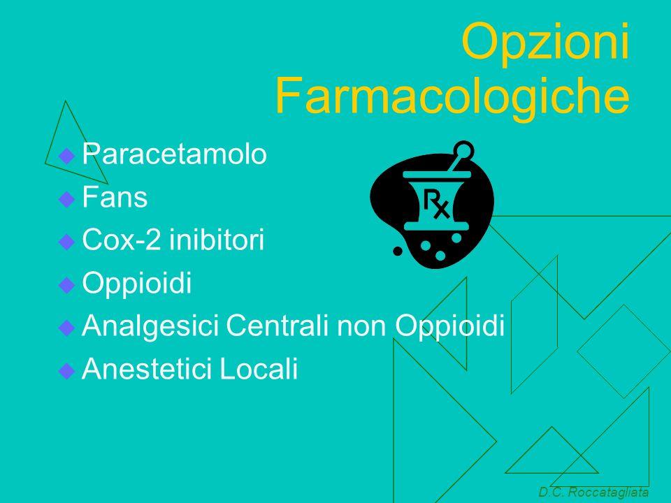 Opzioni Farmacologiche Paracetamolo Fans Cox-2 inibitori Oppioidi Analgesici Centrali non Oppioidi Anestetici Locali D.C.