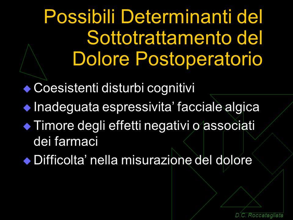 Possibili Determinanti del Sottotrattamento del Dolore Postoperatorio Coesistenti disturbi cognitivi Inadeguata espressivita facciale algica Timore degli effetti negativi o associati dei farmaci Difficolta nella misurazione del dolore D.C.