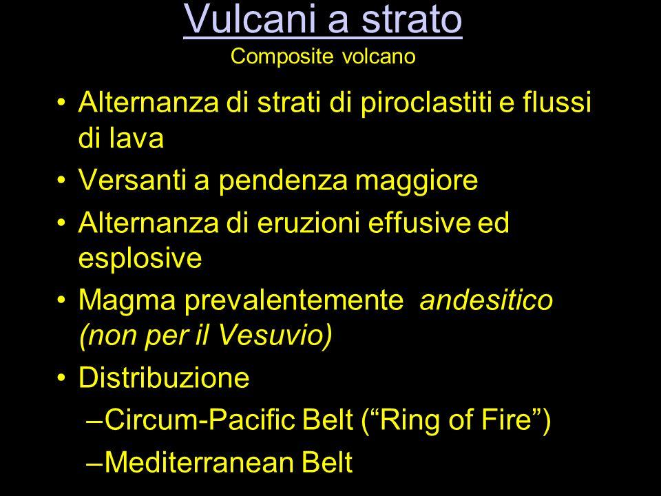 Vulcani a strato Vulcani a strato Composite volcano Alternanza di strati di piroclastiti e flussi di lava Versanti a pendenza maggiore Alternanza di e