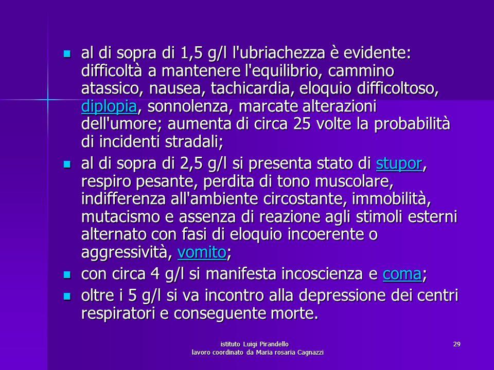 istituto Luigi Pirandello lavoro coordinato da Maria rosaria Cagnazzi 29 al di sopra di 1,5 g/l l'ubriachezza è evidente: difficoltà a mantenere l'equ