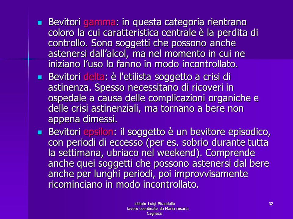 istituto Luigi Pirandello lavoro coordinato da Maria rosaria Cagnazzi 32 Bevitori gamma: in questa categoria rientrano coloro la cui caratteristica ce