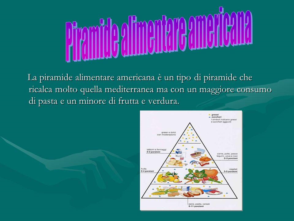 La piramide alimentare americana è un tipo di piramide che ricalca molto quella mediterranea ma con un maggiore consumo di pasta e un minore di frutta