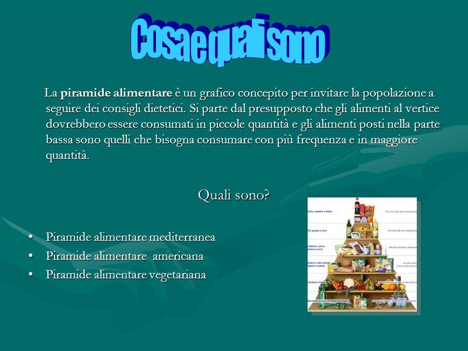 La piramide alimentare è un grafico concepito per invitare la popolazione a seguire dei consigli dietetici. Si parte dal presupposto che gli alimenti