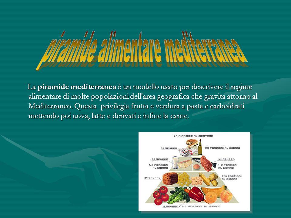 La piramide mediterranea è un modello usato per descrivere il regime alimentare di molte popolazioni dell'area geografica che gravita attorno al Medit