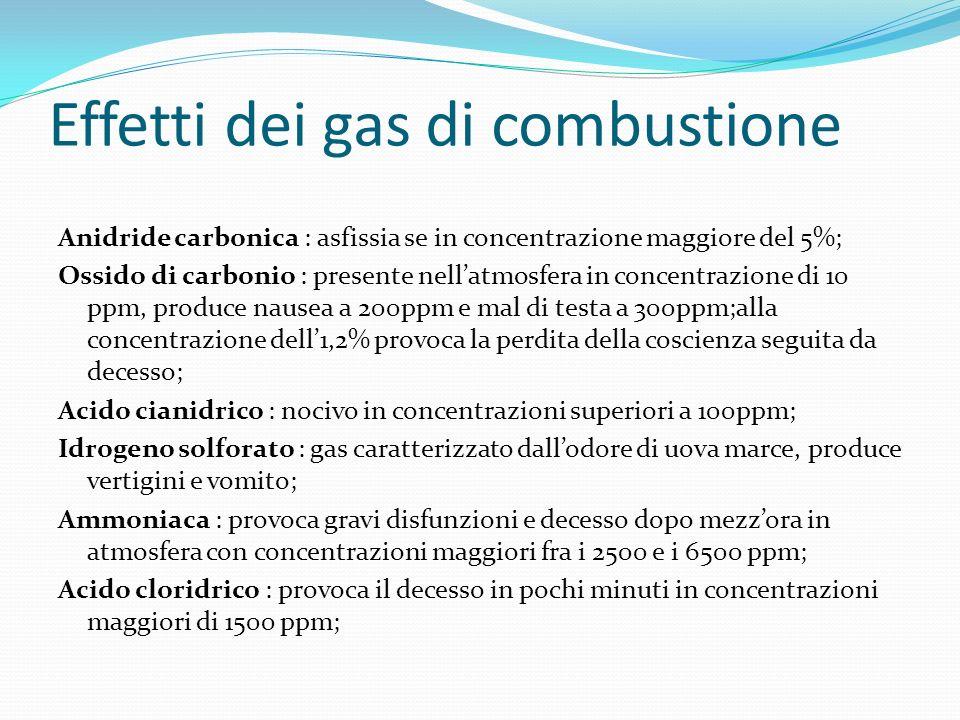 Effetti dei gas di combustione Anidride carbonica : asfissia se in concentrazione maggiore del 5%; Ossido di carbonio : presente nellatmosfera in conc