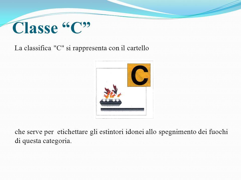 Classe C La classifica