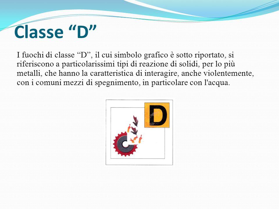 Classe D I fuochi di classe D, il cui simbolo grafico è sotto riportato, si riferiscono a particolarissimi tipi di reazione di solidi, per lo più meta