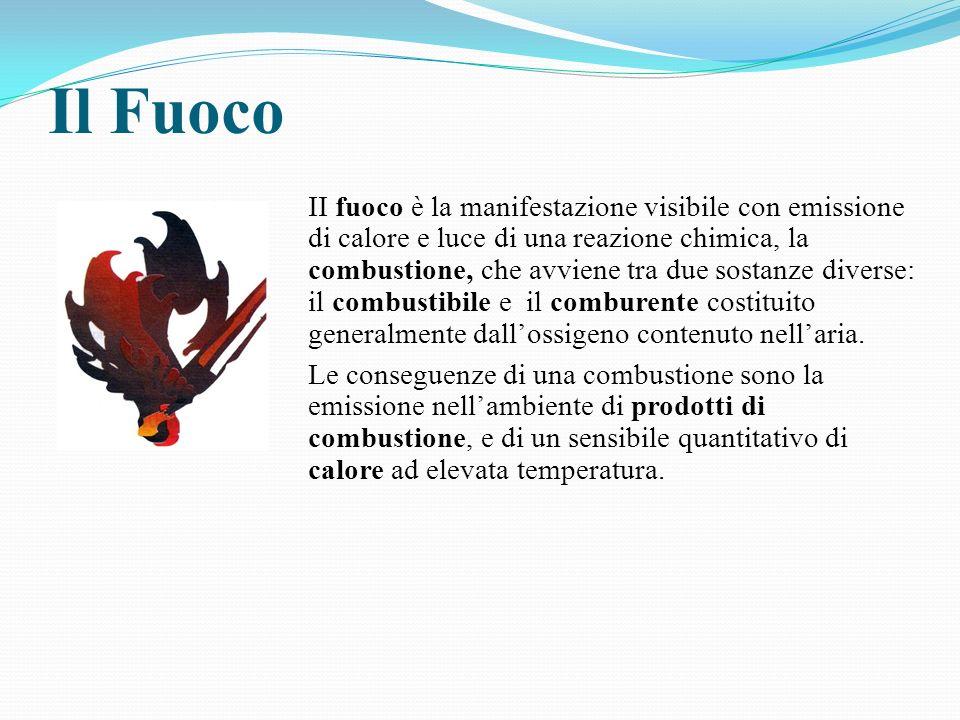 Il Fuoco II fuoco è la manifestazione visibile con emissione di calore e luce di una reazione chimica, la combustione, che avviene tra due sostanze di