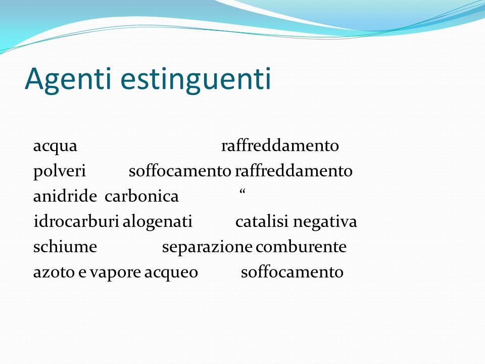 Agenti estinguenti acqua raffreddamento polveri soffocamento raffreddamento anidride carbonica idrocarburi alogenati catalisi negativa schiume separaz