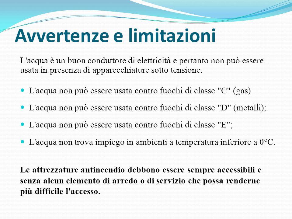 Avvertenze e limitazioni L'acqua non può essere usata contro fuochi di classe