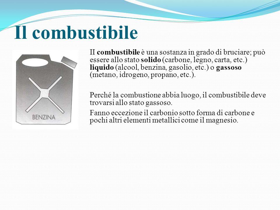 Il combustibile II combustibile è una sostanza in grado di bruciare; può essere allo stato solido (carbone, legno, carta, etc.) liquido (alcool, benzi