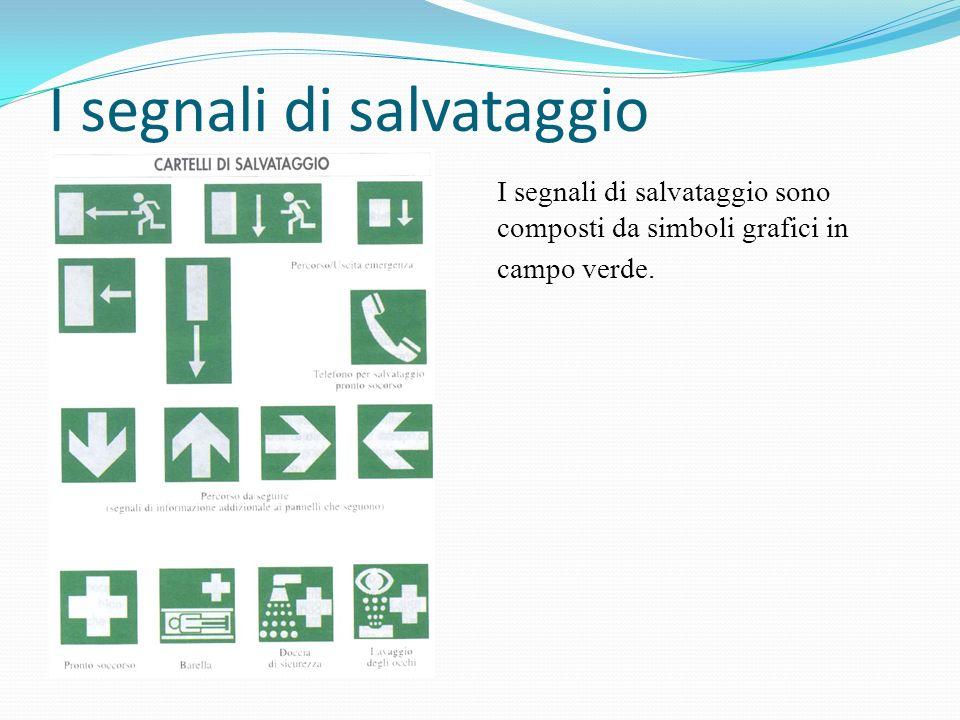I segnali di salvataggio I segnali di salvataggio sono composti da simboli grafici in campo verde.