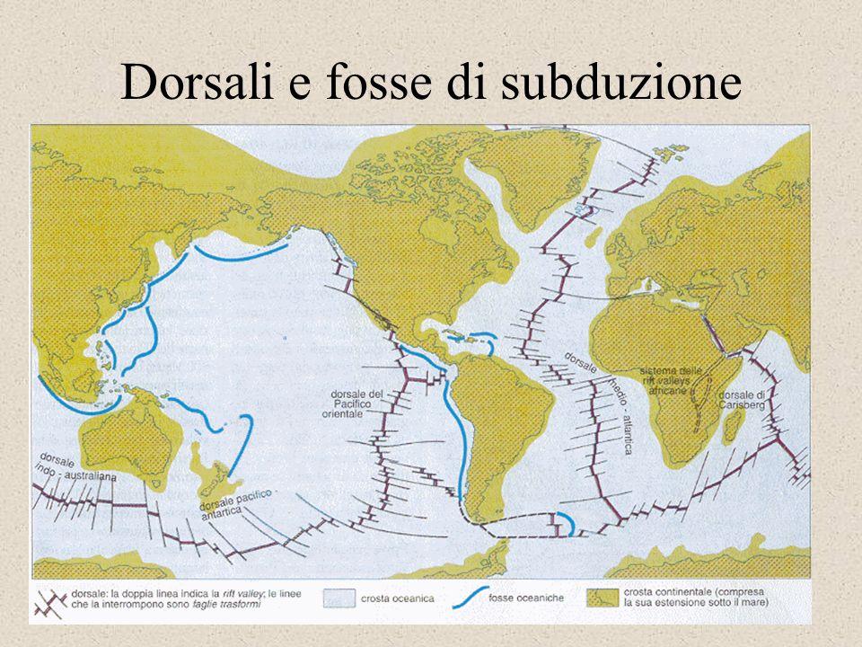 Il sistema arco-fossa Poiché, quindi, le fosse di subduzione sono accompagnati da archi vulcanici si parla di sistema arco-fossa