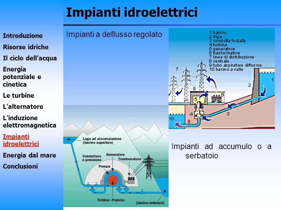 Impianti idroelettrici Impianti a deflusso regolato Impianti ad accumulo o a serbatoio Introduzione Risorse idriche Il ciclo dellacqua Energia potenzi