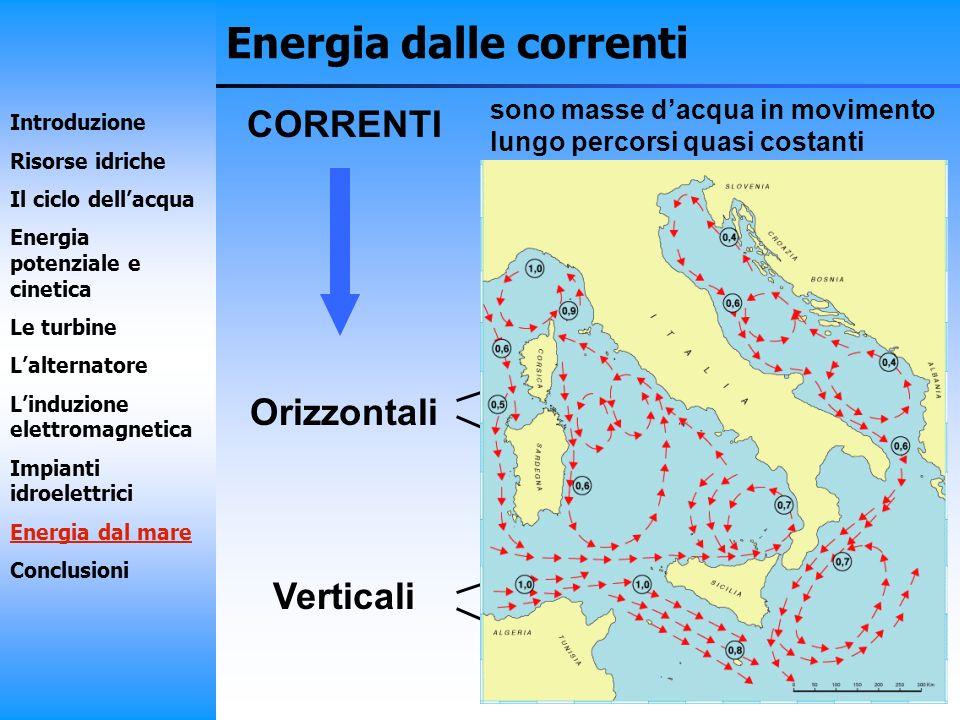 Energia dalle correnti sono masse dacqua in movimento lungo percorsi quasi costanti CORRENTI Verticali Orizzontali superficiali profonde ascendenti di