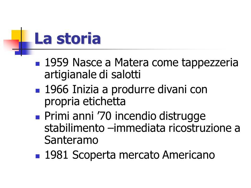 La svolta Dalla fine degli anni 80 grazie allo sbocco nei mercati esteri Continua crescita Ampliamento della gamma dei modelli Predominio del mercato Nord Americano 1992 Creazione di catena di negozi in franchising Italia Sofà 1993 Quotazione Borsa New York Dipendenti (1986 oggi): 247 5700