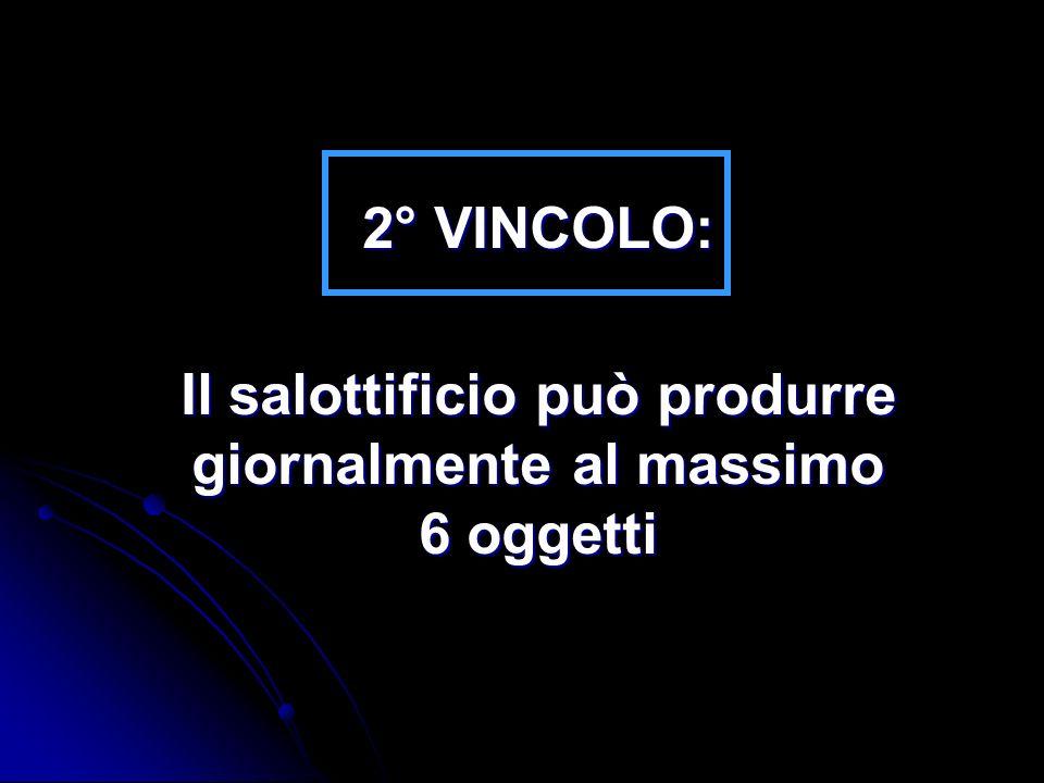2° VINCOLO: Il salottificio può produrre giornalmente al massimo 6 oggetti