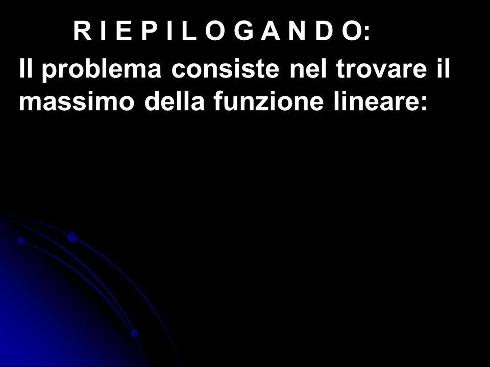 R I E P I L O G A N D O: Il problema consiste nel trovare il massimo della funzione lineare: