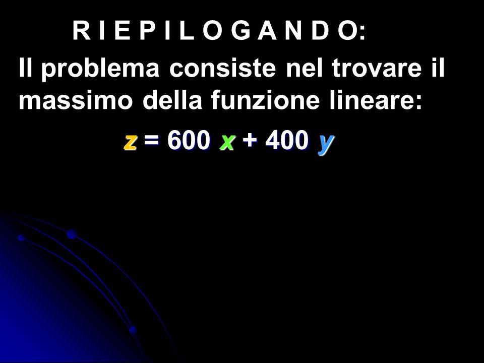 R I E P I L O G A N D O: Il problema consiste nel trovare il massimo della funzione lineare: z = 600 x + 400 y
