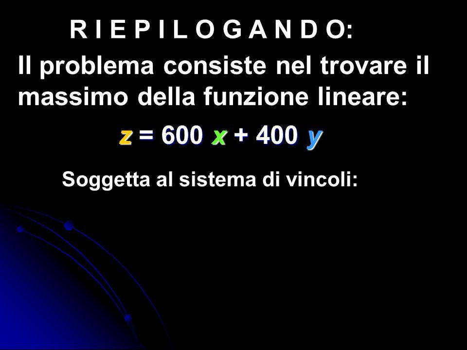 R I E P I L O G A N D O: Il problema consiste nel trovare il massimo della funzione lineare: z = 600 x + 400 y Soggetta al sistema di vincoli: